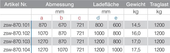Tabelle-zsw-870.102_Aufsatzrahmen-fuer-Fahrgestelle