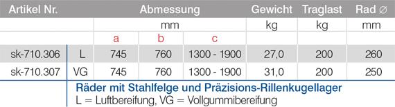 Tabelle-sk-710.306_Reifentransport-leicht-gemacht