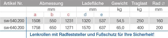 Tabelle-sw-540.200_Etagenwagen-mit-neigbarem-Boden