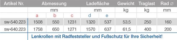 Tabelle-sw-540.223_Etagenwagen-mit-neigbarem-Boden