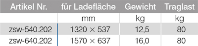 Tabelle-zsw-540.202_Etagenwagen-mit-neigbarem-Boden