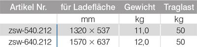 Tabelle-zsw-540.212_Etagenwagen-mit-neigbarem-Boden