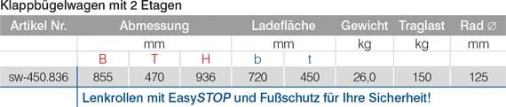 Tabelle-sw-450.836_Klappbuegelwagen-mit-2-Etagen