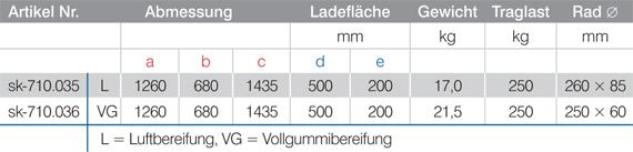 Tabelle-sk-710.035_Hochkant-oder-quer-mit-VARIOfit-bewegen-Sie-mehr