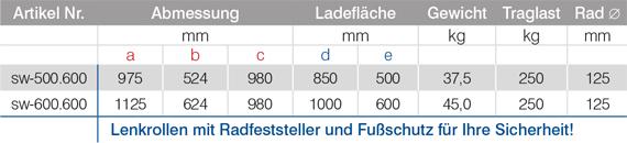 Tabelle-sw-600.600_Tischwagen-mit-3-Ladeflächen