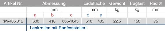 Tabelle-sw-405.012_Drehen-Sie-nicht-am-Rad,-sondern-an-der-Kurbel